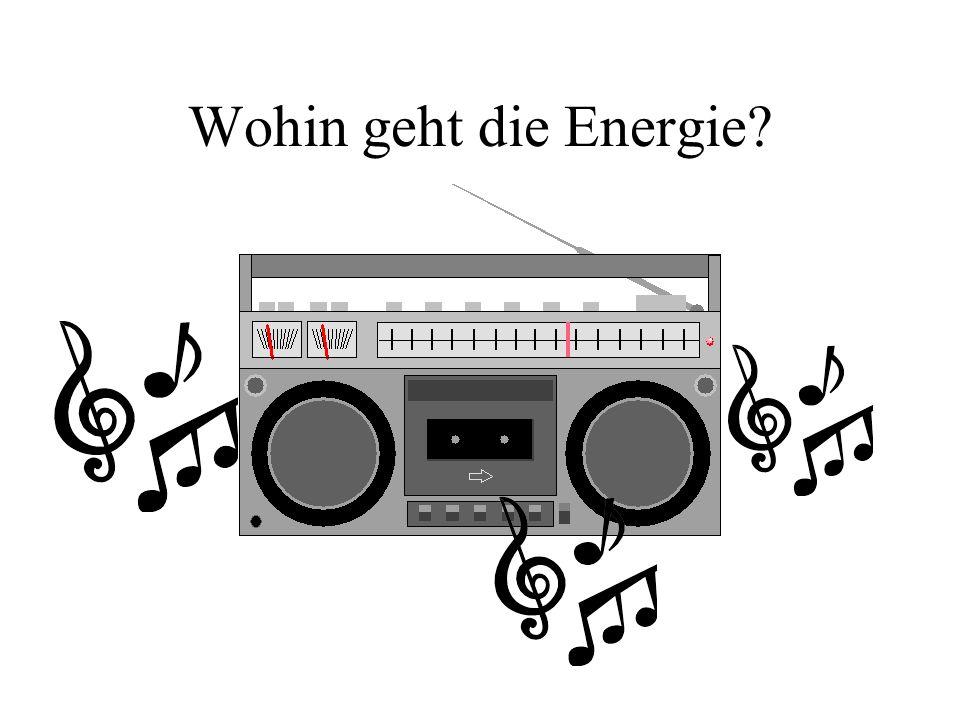 Wohin geht die Energie