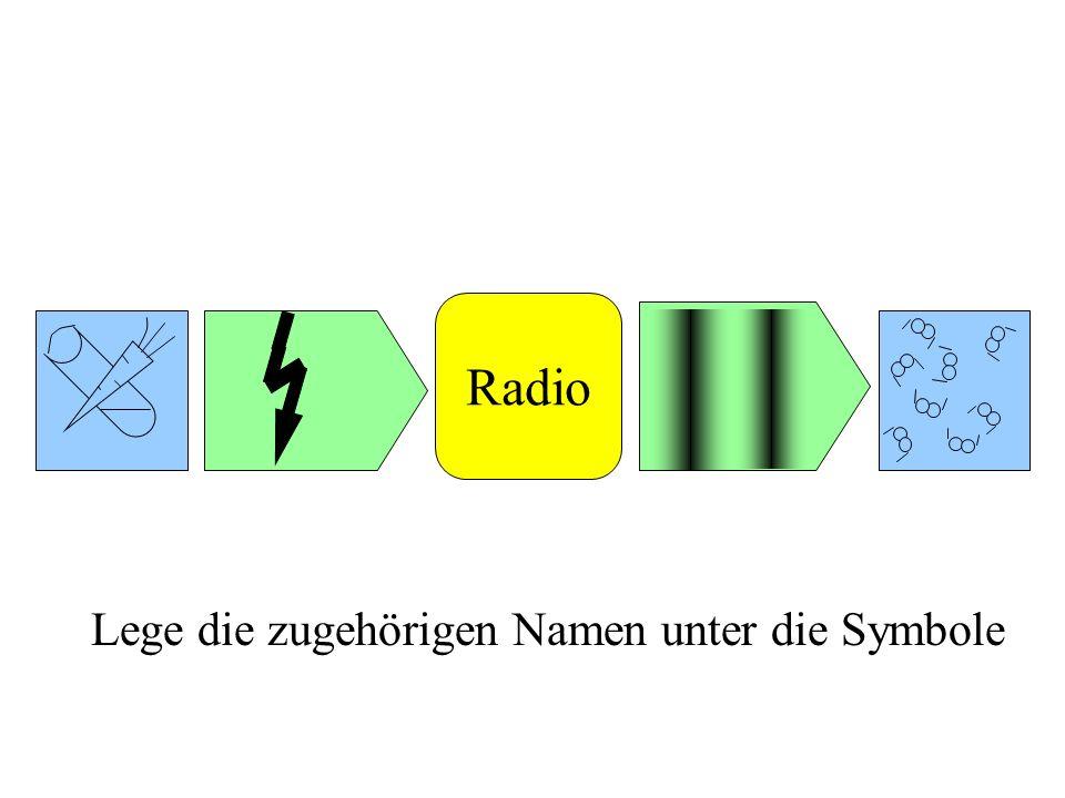 Radio Lege die zugehörigen Namen unter die Symbole