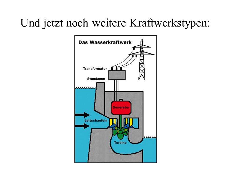 Und jetzt noch weitere Kraftwerkstypen: