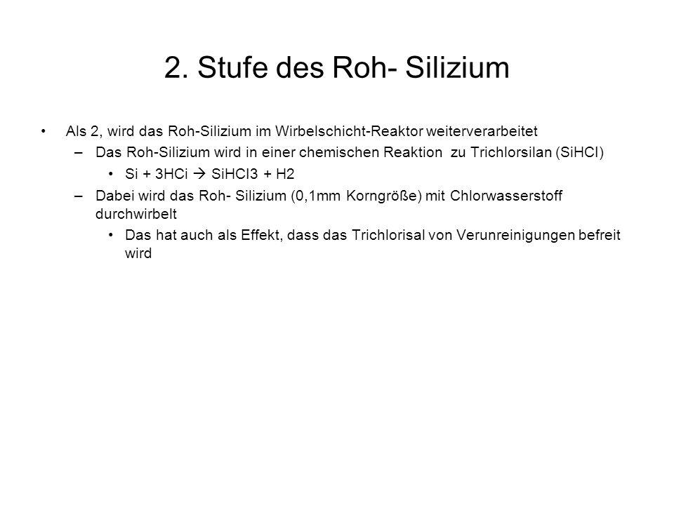 2. Stufe des Roh- Silizium