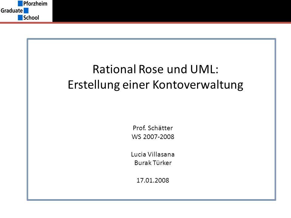 Rational Rose und UML: Erstellung einer Kontoverwaltung