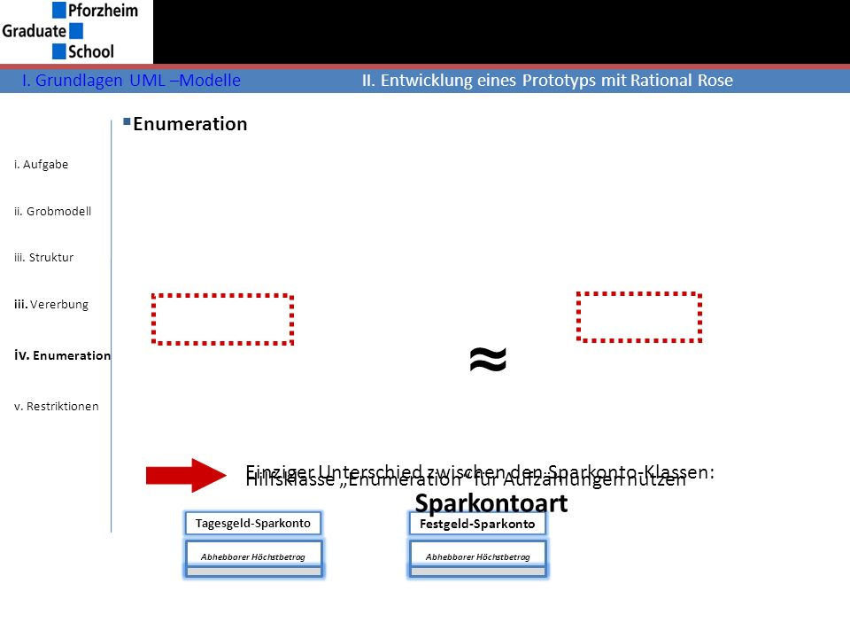 I. Grundlagen UML –Modelle. II