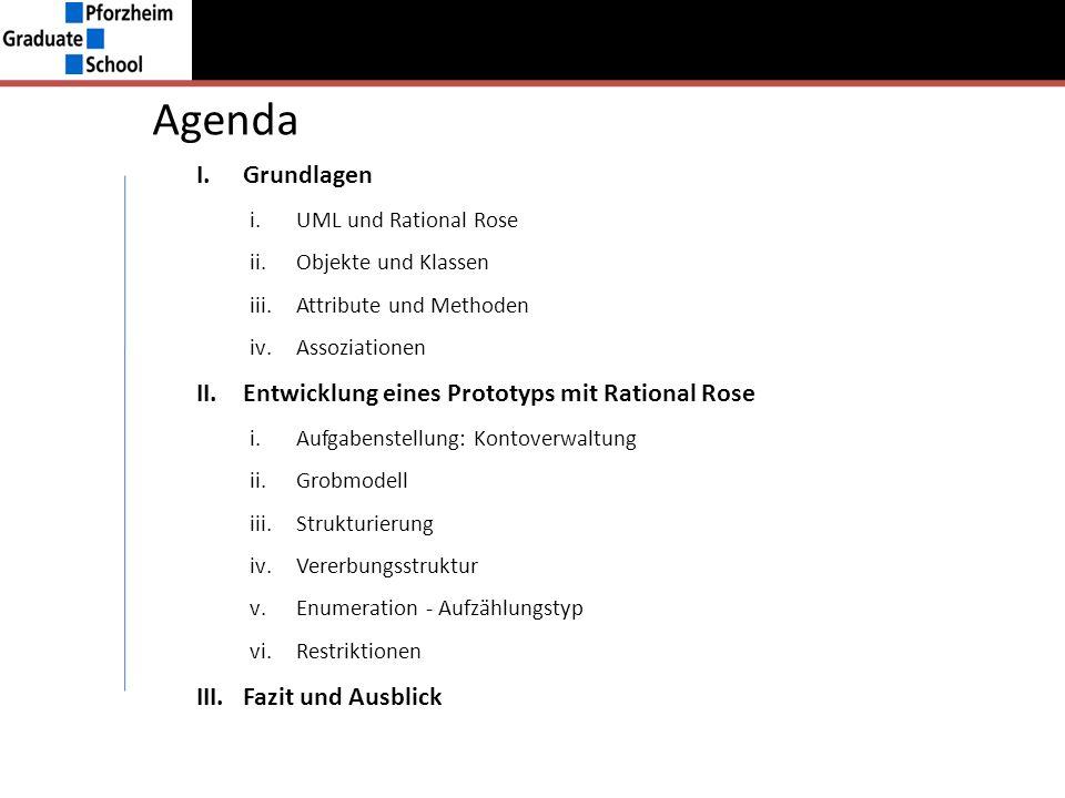Agenda Grundlagen Entwicklung eines Prototyps mit Rational Rose
