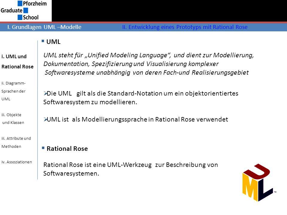 """UML steht für """"Unified Modeling Language , und dient zur Modellierung,"""