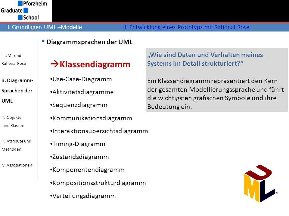 Klassendiagramm Diagrammsprachen der UML