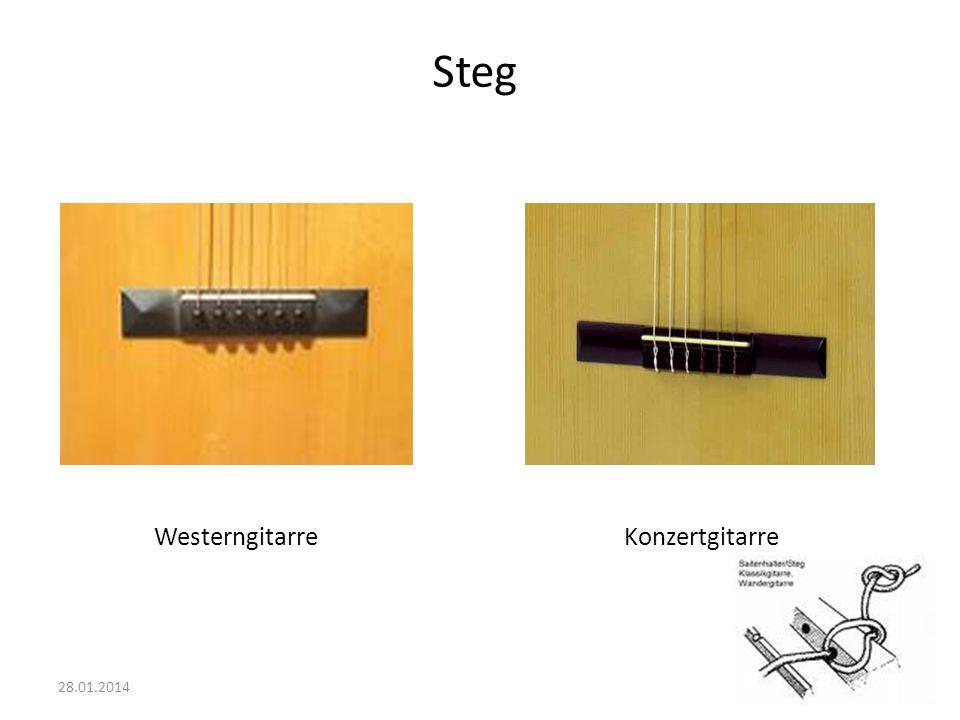 Steg Westerngitarre Konzertgitarre 27.03.2017
