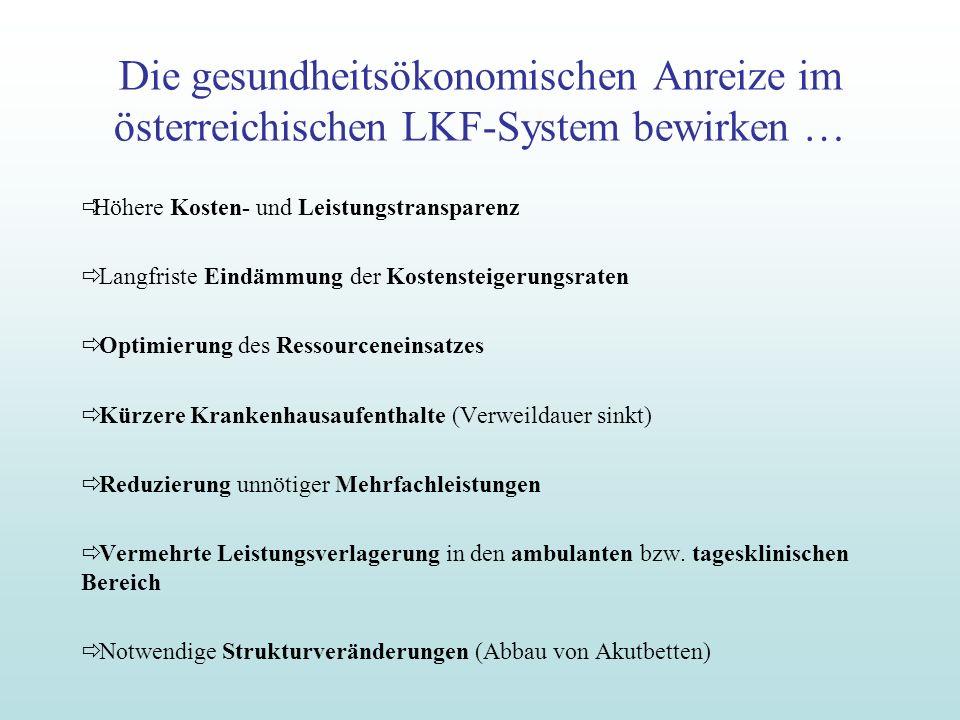Die gesundheitsökonomischen Anreize im österreichischen LKF-System bewirken …