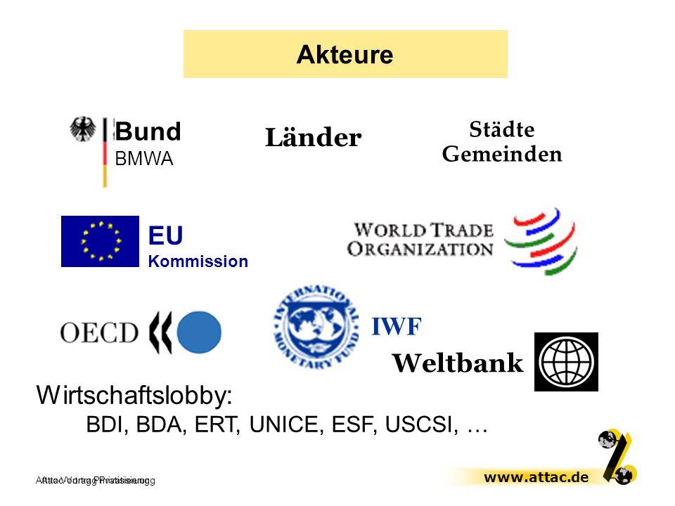 Wirtschaftslobby: BDI, BDA, ERT, UNICE, ESF, USCSI, …