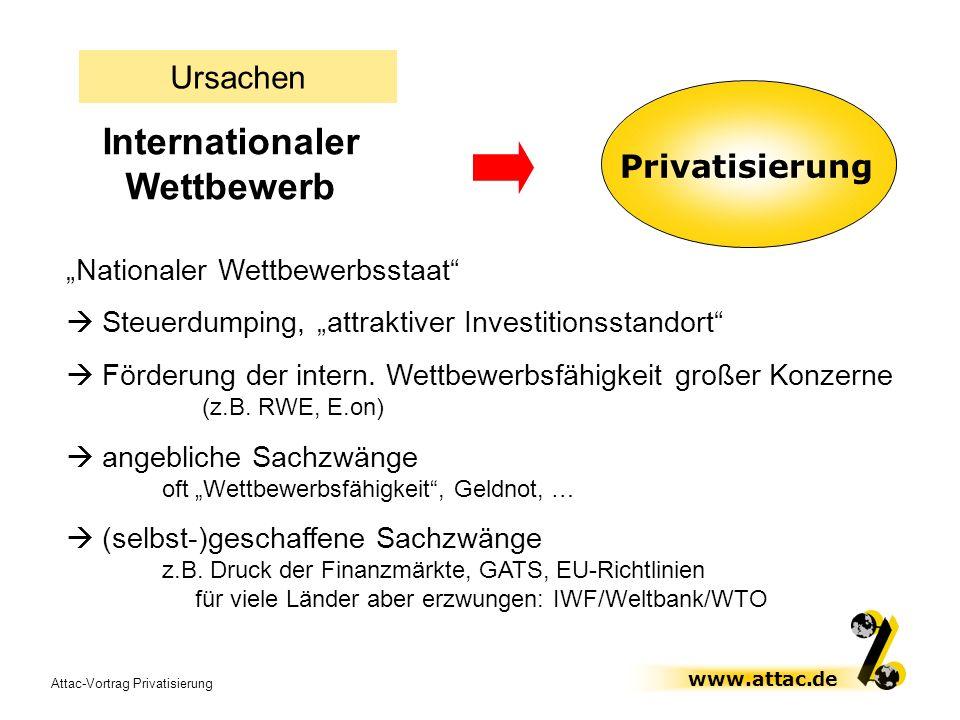 Internationaler Wettbewerb