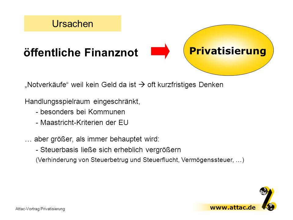 öffentliche Finanznot