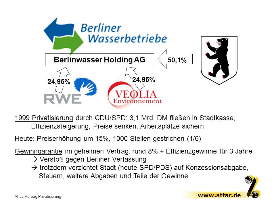 Berlinwasser Holding AG