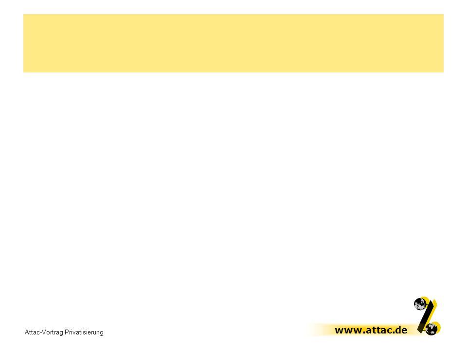 www.attac.de Attac-Vortrag Privatisierung