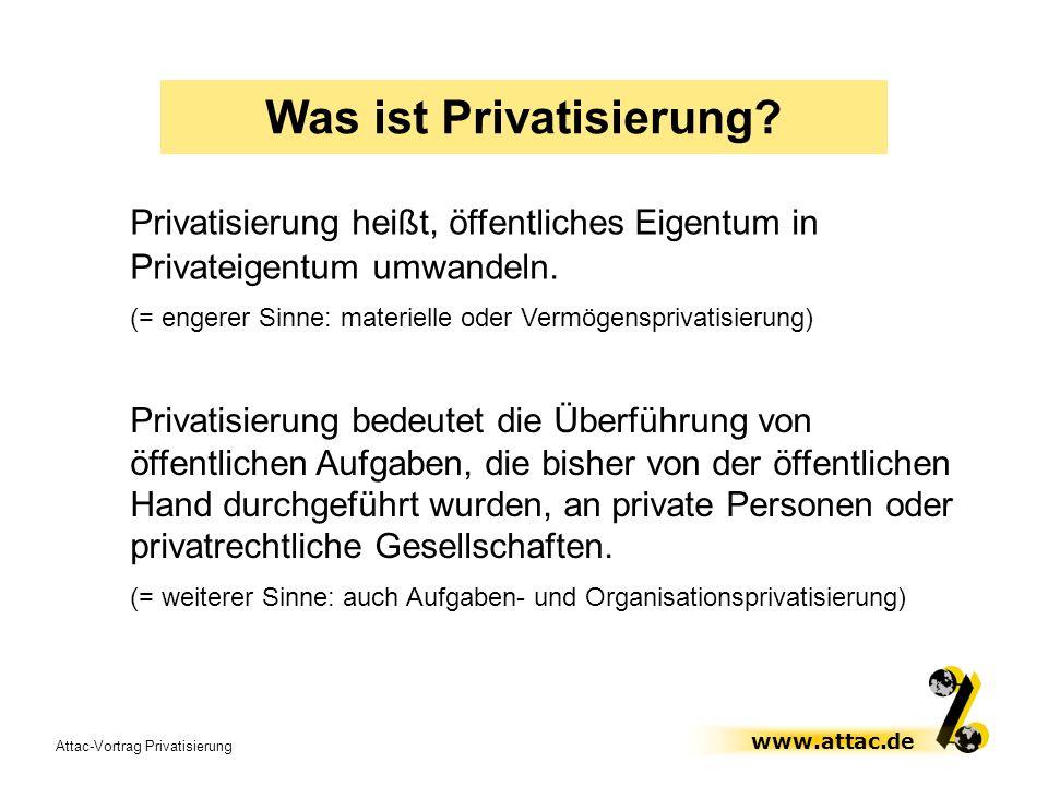 Was ist Privatisierung