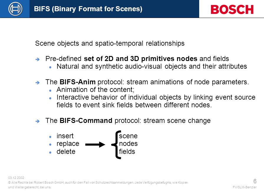 BIFS (Binary Format for Scenes)