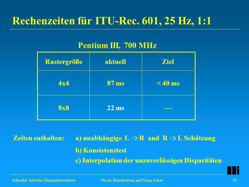 Rechenzeiten für ITU-Rec. 601, 25 Hz, 1:1
