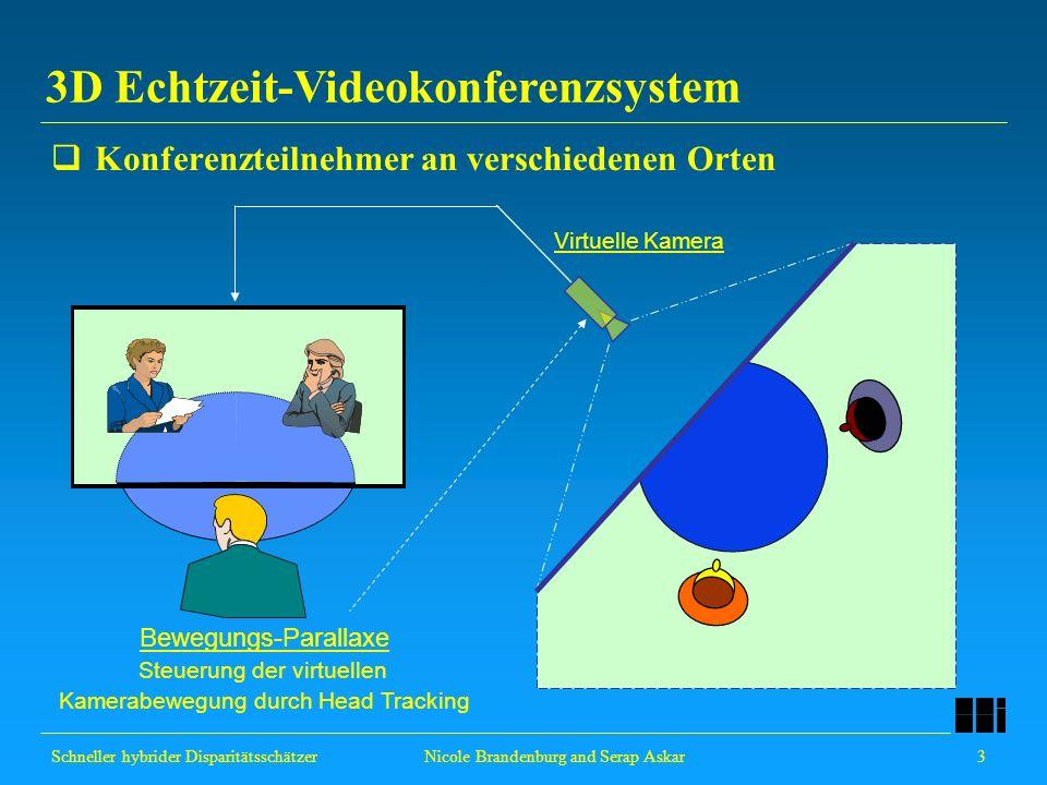 Steuerung der virtuellen Kamerabewegung durch Head Tracking