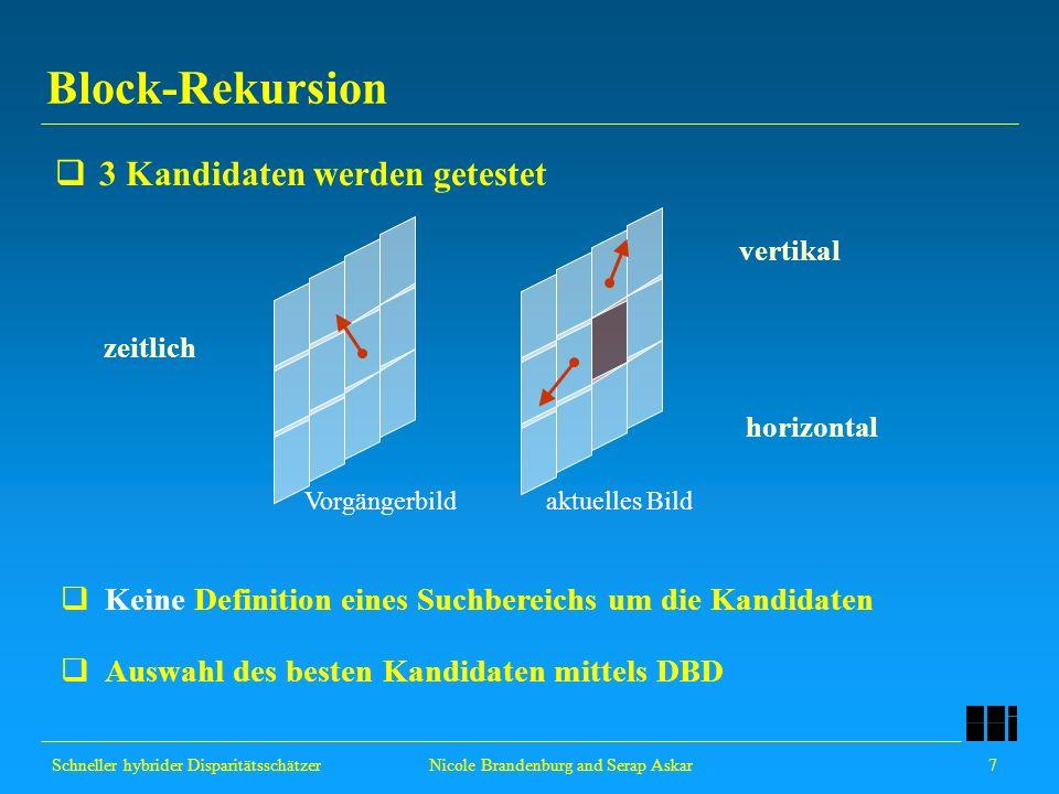 Block-Rekursion 3 Kandidaten werden getestet
