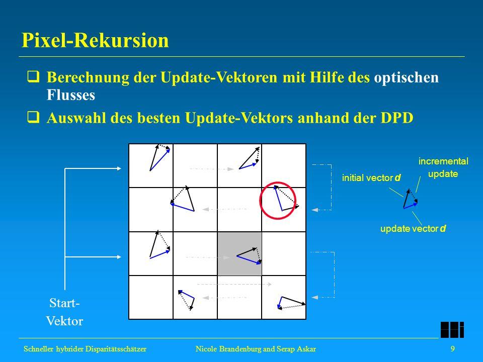 Pixel-Rekursion Initialisierung von zwei pixel-rekursiven Prozessen