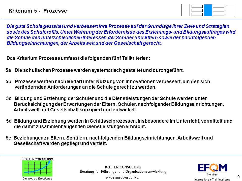 Kriterium 5 - Prozesse
