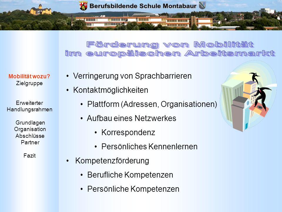 Berufsbildende Schule Montabaur
