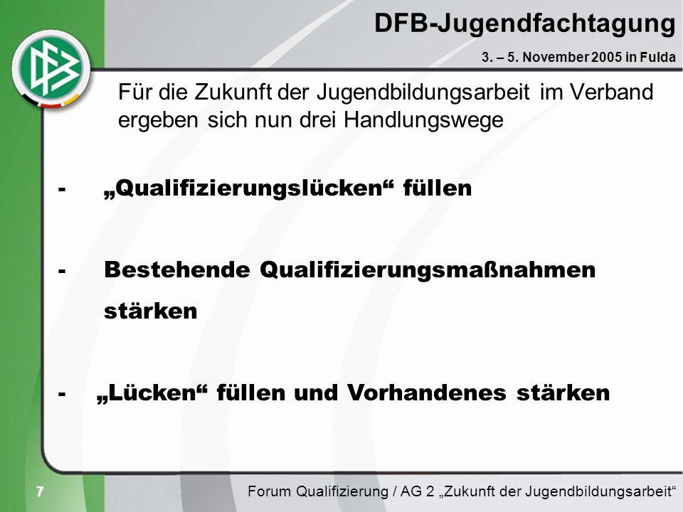 DFB-Jugendfachtagung