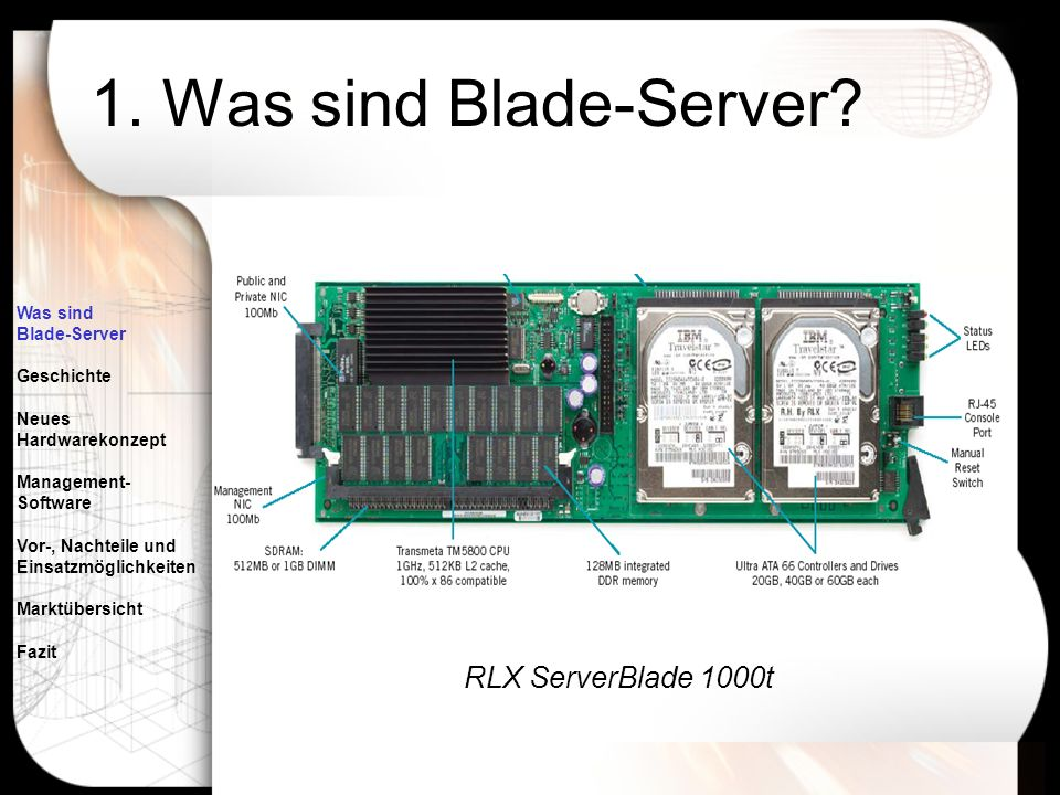 1. Was sind Blade-Server RLX ServerBlade 1000t Was sind Blade-Server