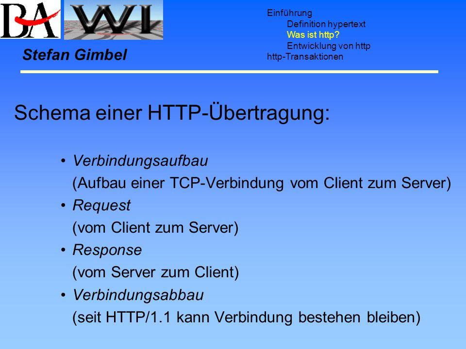 Schema einer HTTP-Übertragung: