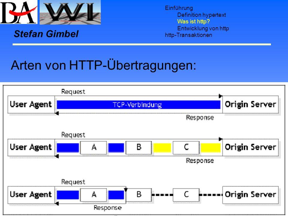Arten von HTTP-Übertragungen: