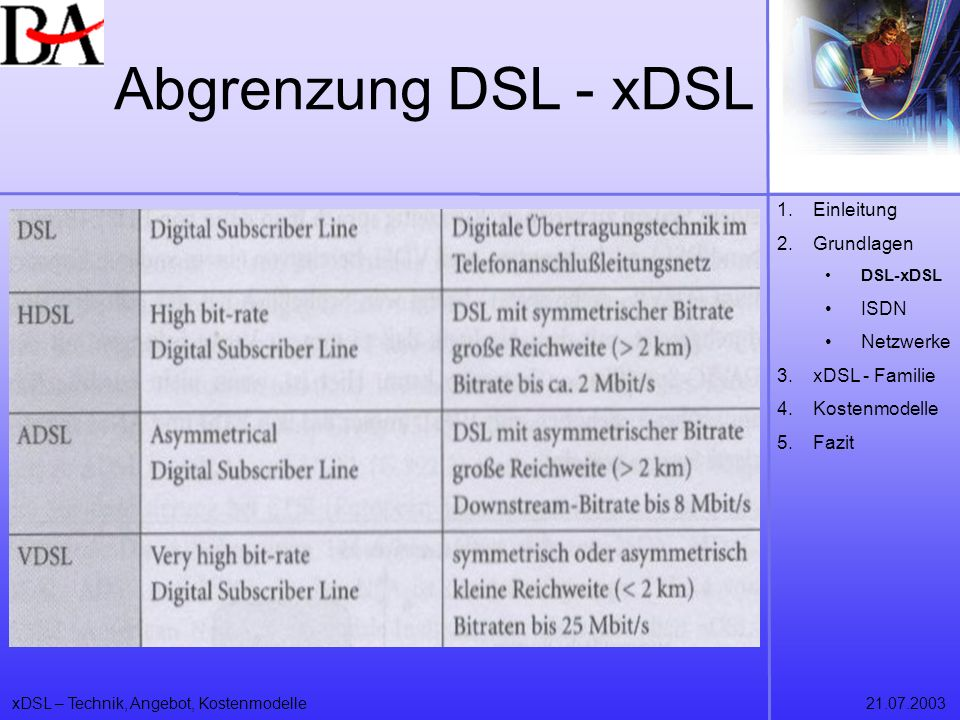 Abgrenzung DSL - xDSL Einleitung Grundlagen ISDN Netzwerke
