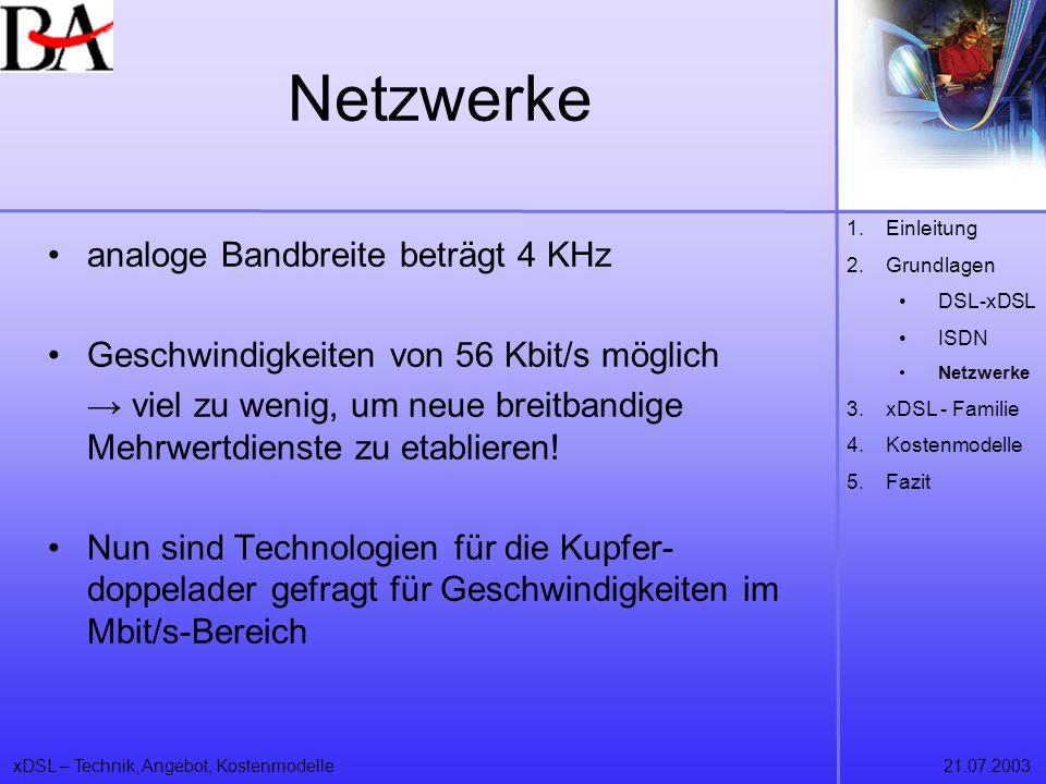 Netzwerke analoge Bandbreite beträgt 4 KHz