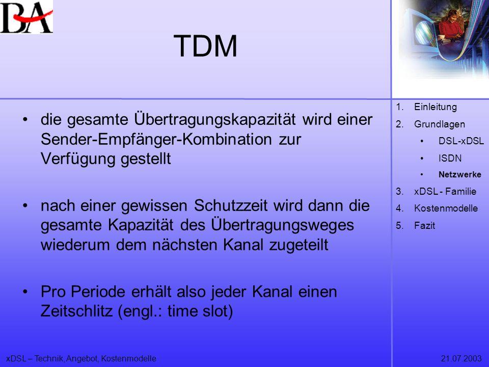 TDM Einleitung. Grundlagen. DSL-xDSL. ISDN. Netzwerke. xDSL - Familie. Kostenmodelle. Fazit.