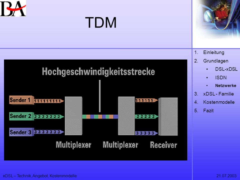 TDM Einleitung Grundlagen DSL-xDSL ISDN xDSL - Familie Kostenmodelle