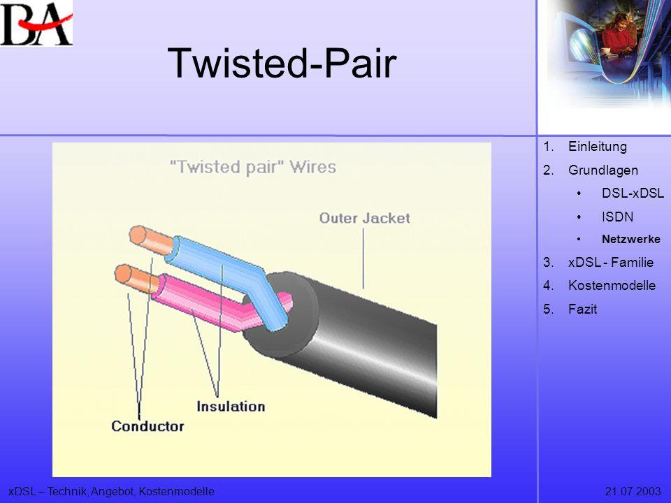 Twisted-Pair Einleitung Grundlagen DSL-xDSL ISDN xDSL - Familie