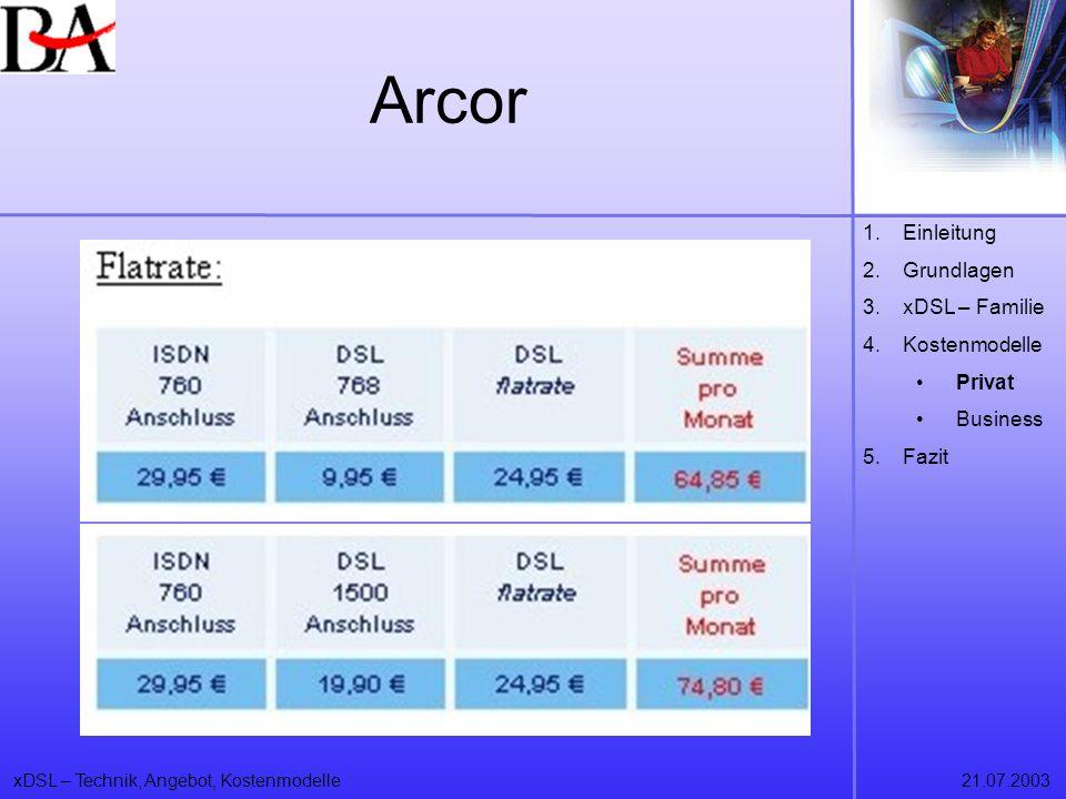 Arcor Einleitung Grundlagen xDSL – Familie Kostenmodelle Privat