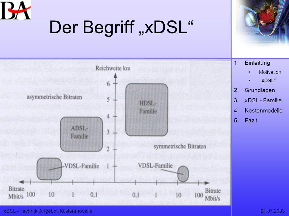 """Der Begriff """"xDSL Einleitung Grundlagen xDSL - Familie Kostenmodelle"""