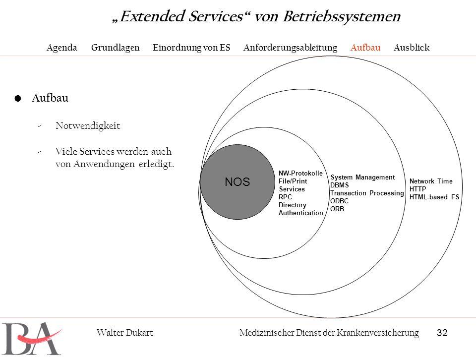 """""""Extended Services"""" von Betriebssystemen"""
