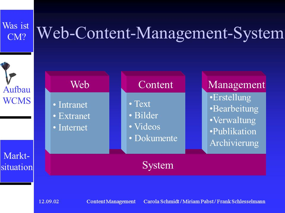 Web-Content-Management-System