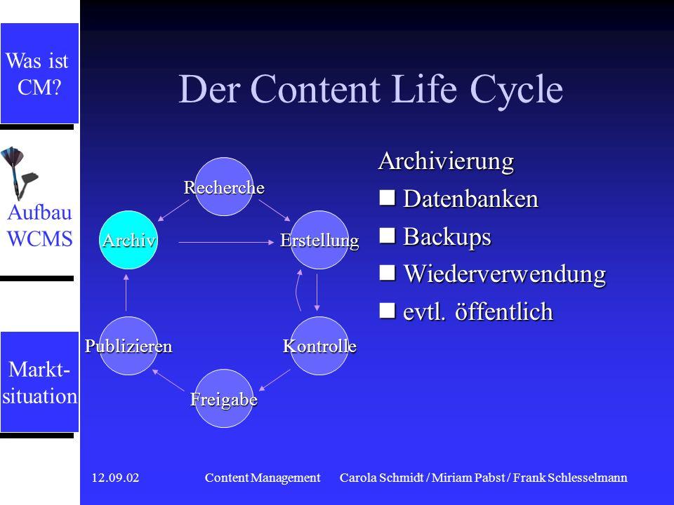 Content Management Carola Schmidt / Miriam Pabst / Frank Schlesselmann