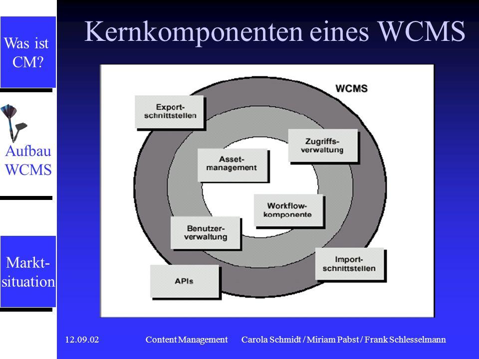 Kernkomponenten eines WCMS