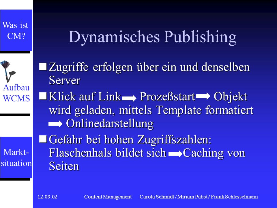 Dynamisches Publishing