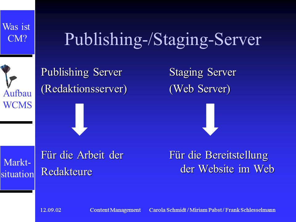 Publishing-/Staging-Server