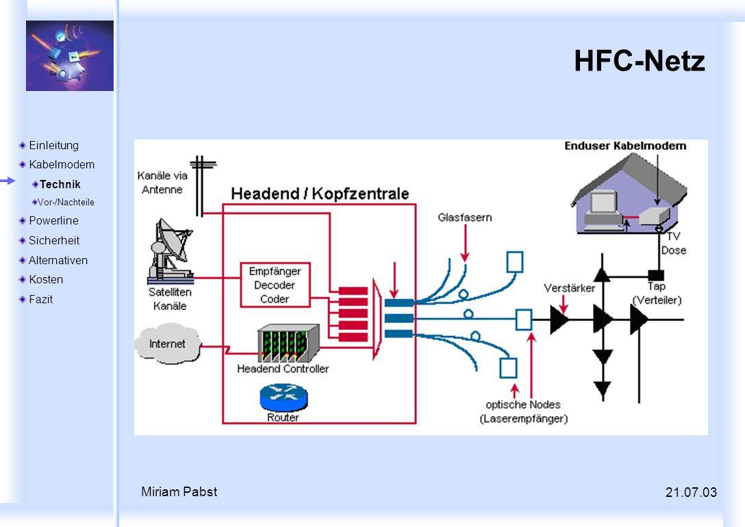 HFC-Netz Miriam Pabst 21.07.03 Einleitung Kabelmodem Technik Powerline