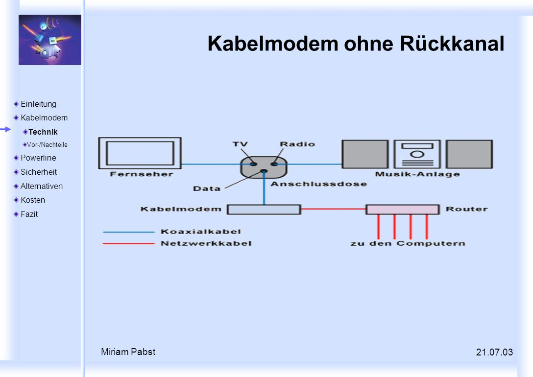 Kabelmodem ohne Rückkanal