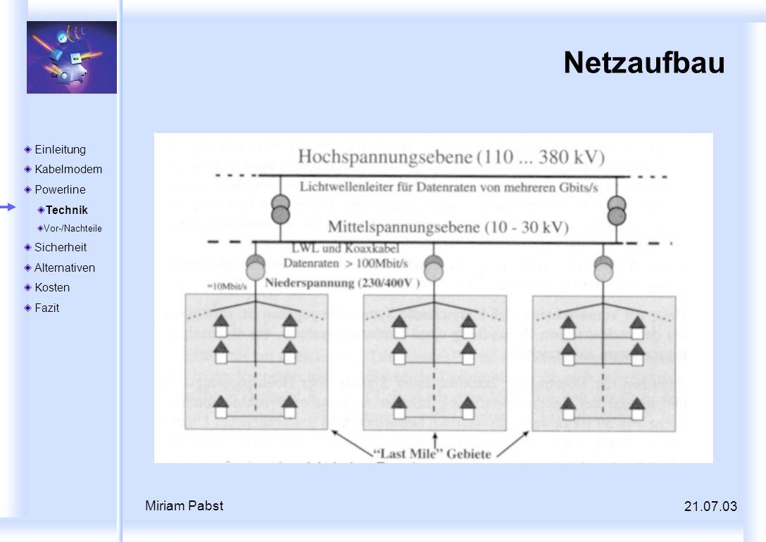 Netzaufbau Miriam Pabst 21.07.03 Einleitung Kabelmodem Powerline