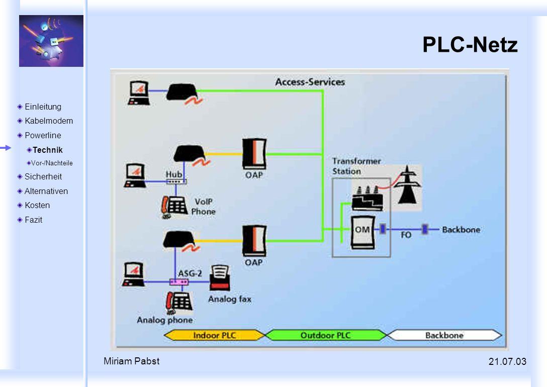PLC-Netz Miriam Pabst 21.07.03 Einleitung Kabelmodem Powerline Technik