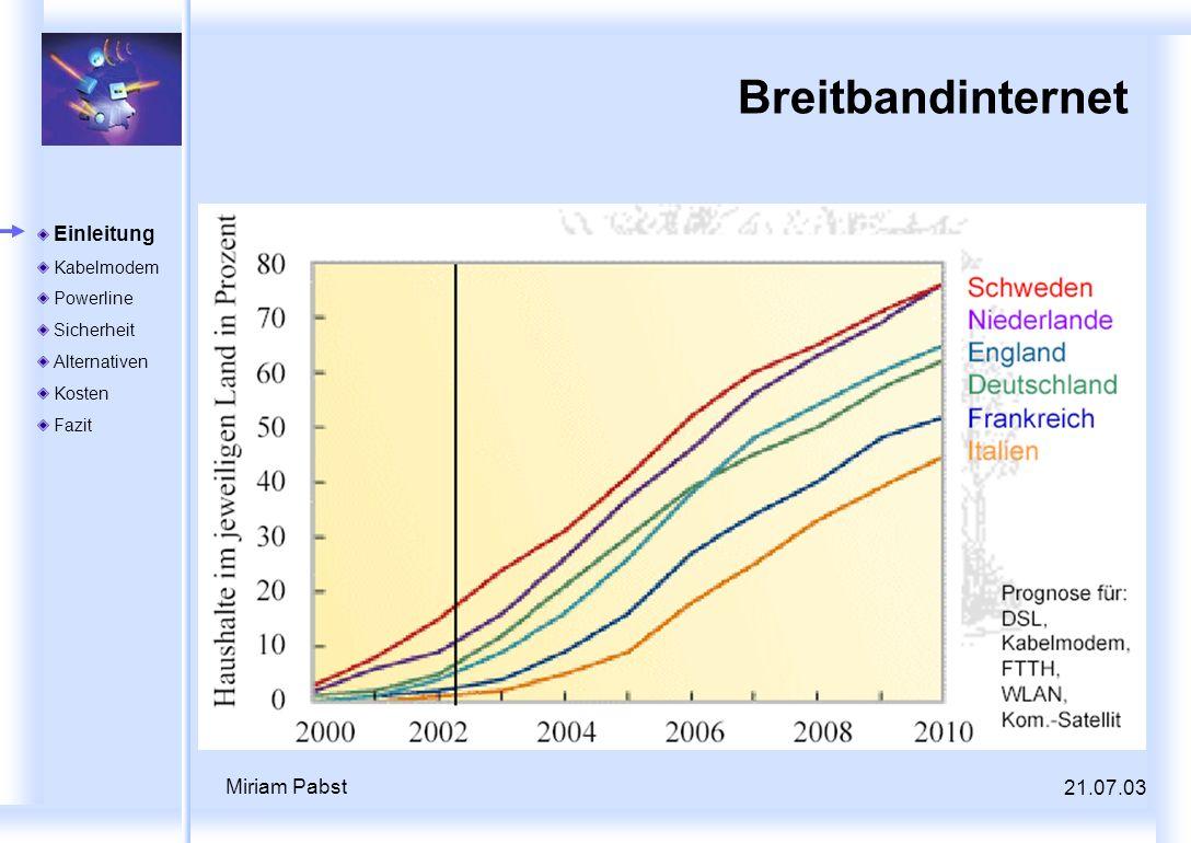 Breitbandinternet Miriam Pabst 21.07.03 Einleitung Kabelmodem