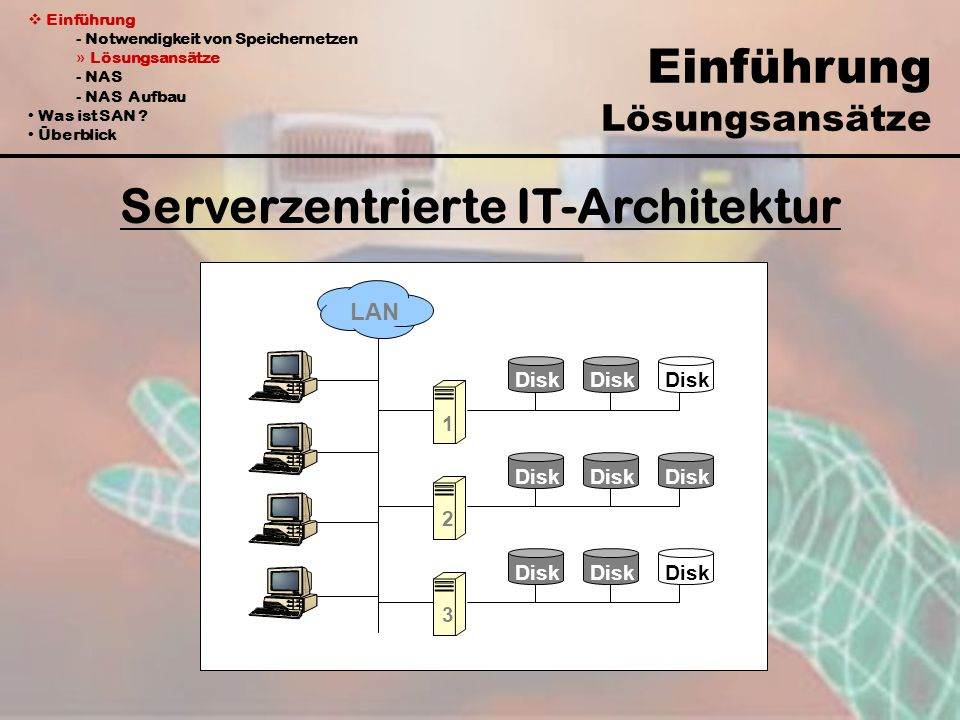 Serverzentrierte IT-Architektur