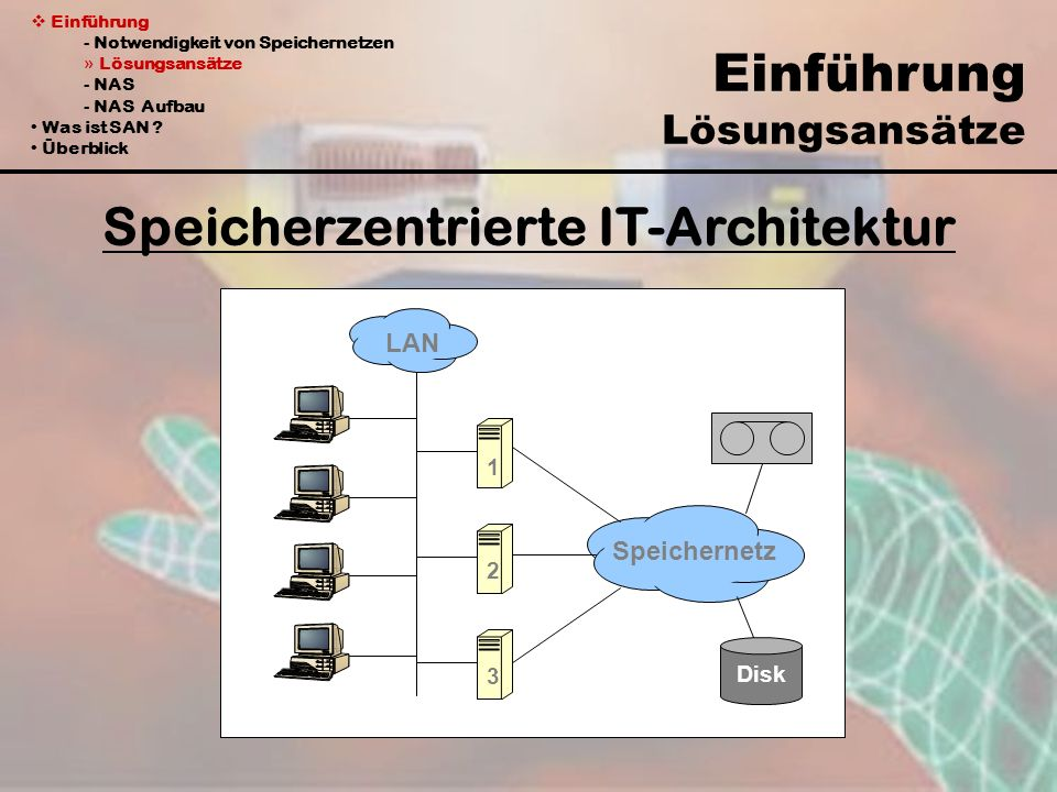 Speicherzentrierte IT-Architektur