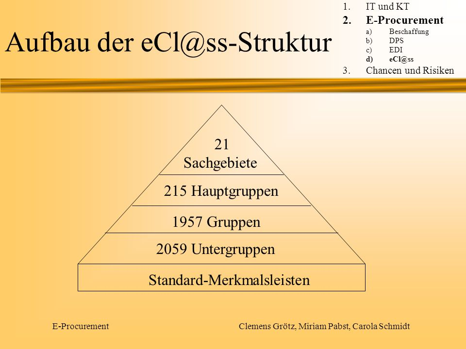 Aufbau der eCl@ss-Struktur