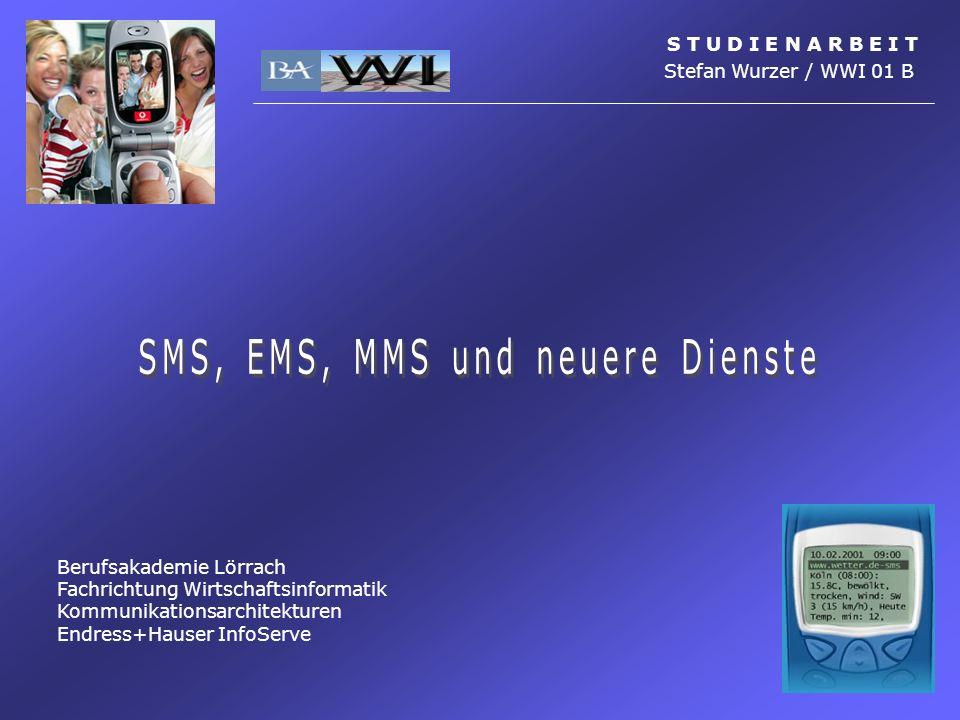 SMS, EMS, MMS und neuere Dienste